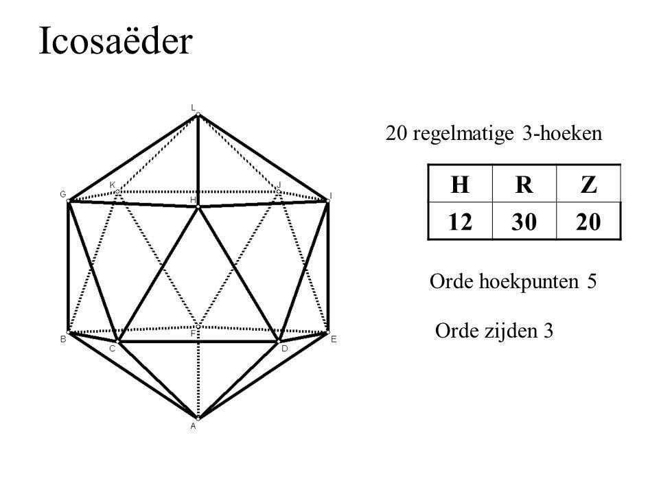 Icosaëder 20 regelmatige 3-hoeken HRZ 123020 Orde hoekpunten 5 Orde zijden 3