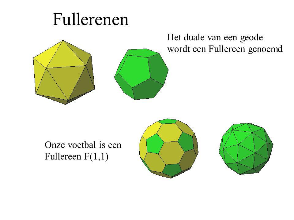 Fullerenen Het duale van een geode wordt een Fullereen genoemd Onze voetbal is een Fullereen F(1,1)