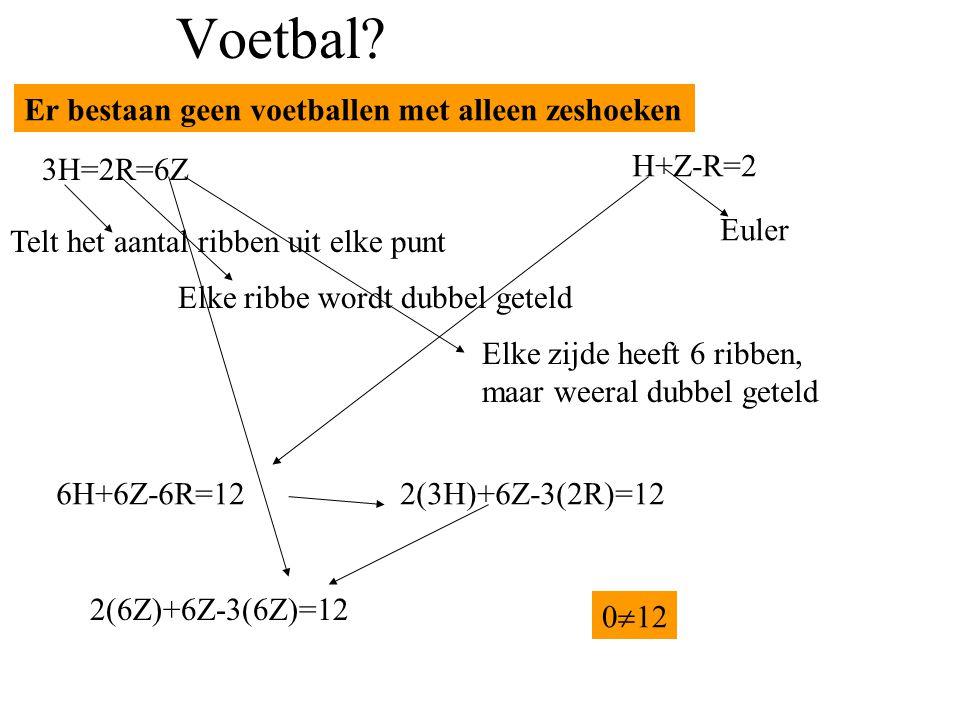 Voetbal? Er bestaan geen voetballen met alleen zeshoeken 3H=2R=6Z Telt het aantal ribben uit elke punt Elke ribbe wordt dubbel geteld Elke zijde heeft