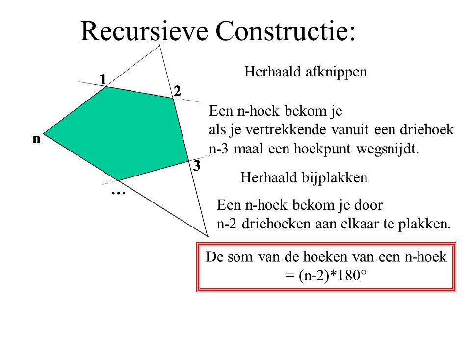 Recursieve Constructie: 1 2 3 … nHerhaald afknippen Herhaald bijplakken 1 2 3 … n Een n-hoek bekom je als je vertrekkende vanuit een driehoek n-3 maal een hoekpunt wegsnijdt.