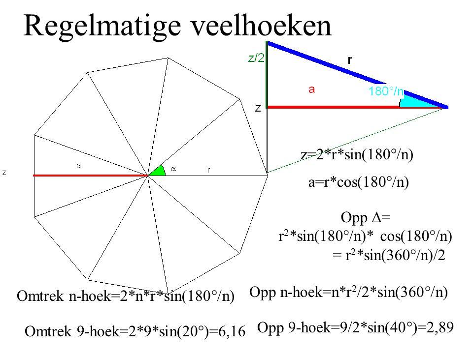 Regelmatige veelhoeken z=2*r*sin(180°/n) a=r*cos(180°/n) Opp  = r 2 *sin(180°/n)* cos(180°/n) = r 2 *sin(360°/n)/2 Omtrek n-hoek=2*n*r*sin(180°/n) Op