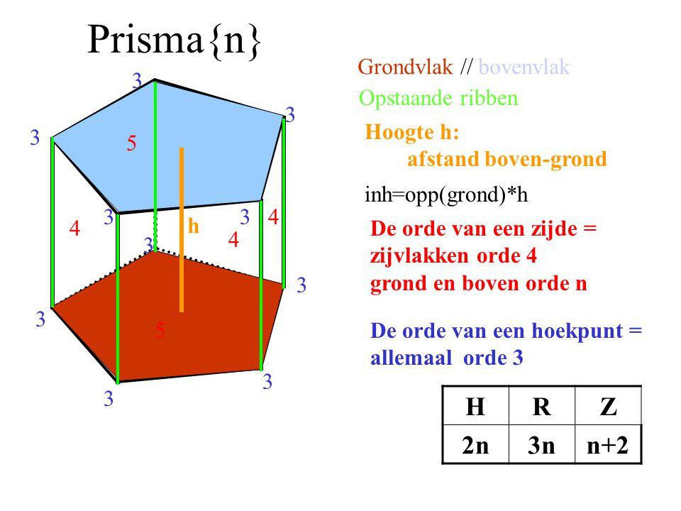 Prisma{n} Grondvlak // bovenvlak HRZ 2n3nn+2 Opstaande ribben h Hoogte h: afstand boven-grond inh=opp(grond)*h 3 3 3 3 3 3 3 3 33 De orde van een hoek
