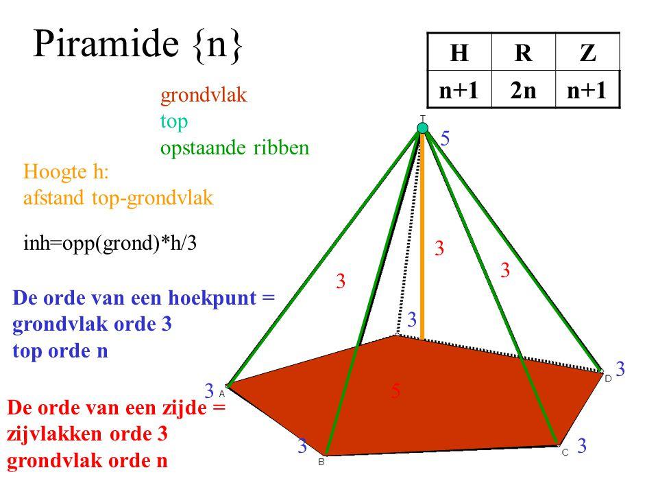 Piramide {n} HRZ n+12nn+1 Hoogte h: afstand top-grondvlak inh=opp(grond)*h/3 grondvlak top opstaande ribben 3 5 3 3 De orde van een zijde = zijvlakken orde 3 grondvlak orde n De orde van een hoekpunt = grondvlak orde 3 top orde n 3 3 3 33 5