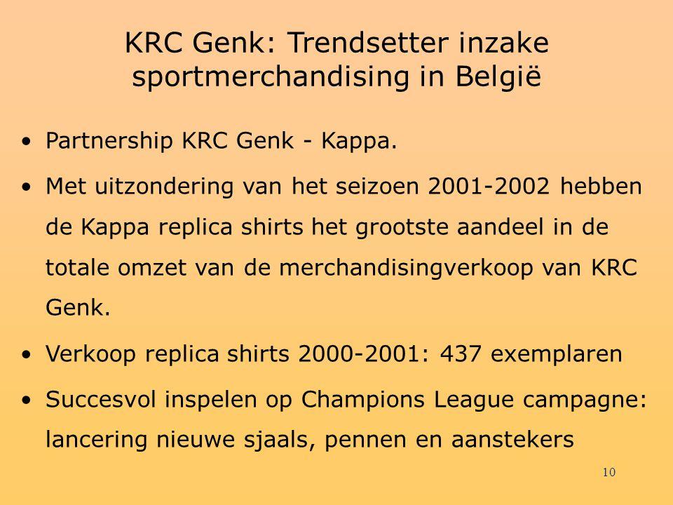 10 KRC Genk: Trendsetter inzake sportmerchandising in België Partnership KRC Genk - Kappa. Met uitzondering van het seizoen 2001-2002 hebben de Kappa