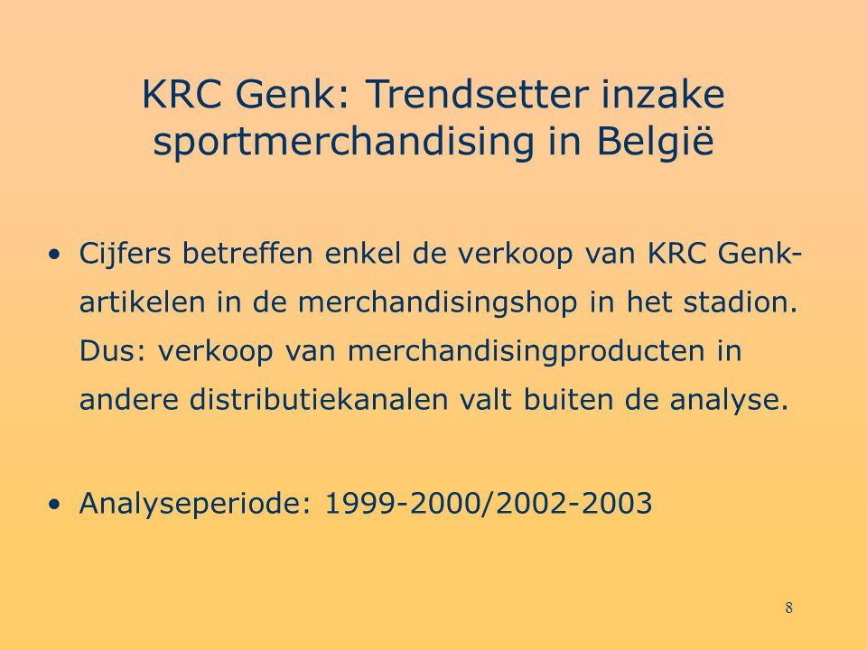 8 KRC Genk: Trendsetter inzake sportmerchandising in België Cijfers betreffen enkel de verkoop van KRC Genk- artikelen in de merchandisingshop in het