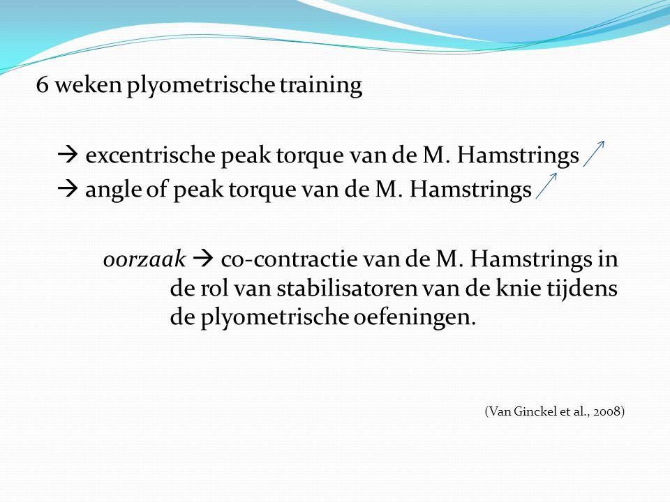 6 weken plyometrische training  excentrische peak torque van de M. Hamstrings  angle of peak torque van de M. Hamstrings oorzaak  co-contractie van