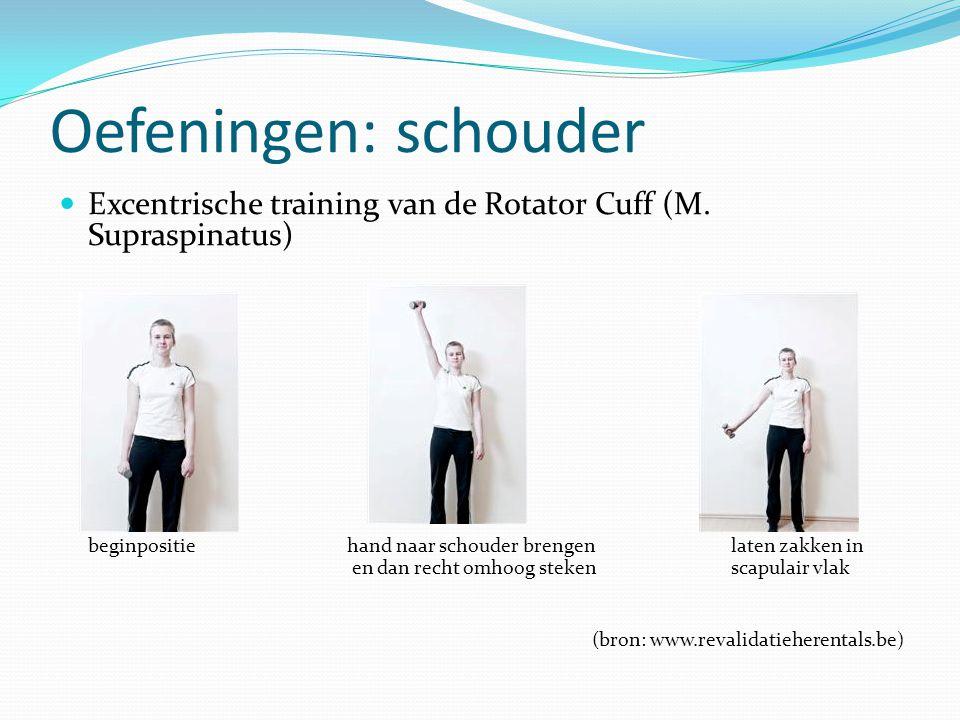 Oefeningen: schouder Excentrische training van de Rotator Cuff (M. Supraspinatus) beginpositiehand naar schouder brengen laten zakken in en dan recht