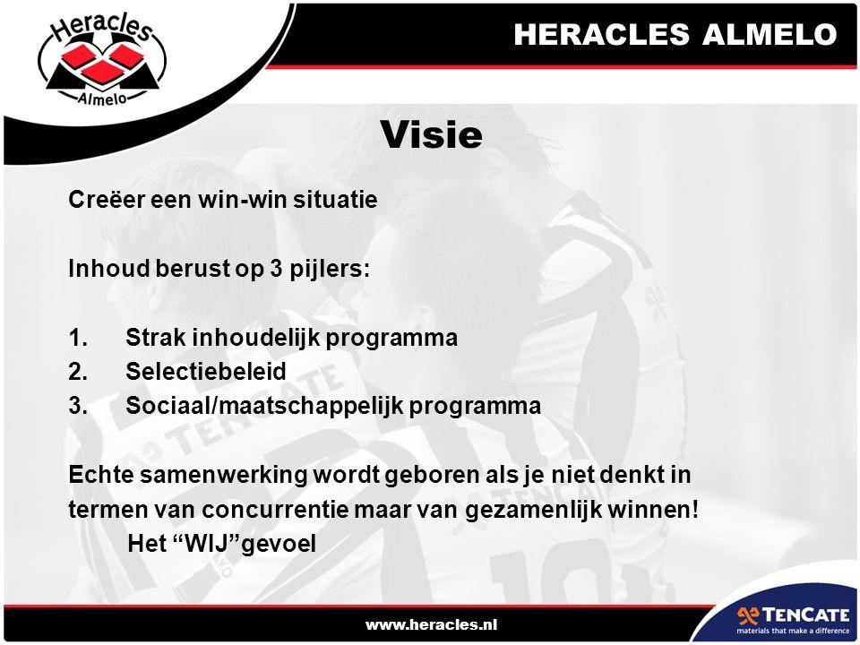 HERACLES ALMELO www.heracles.nl Visie Creëer een win-win situatie Inhoud berust op 3 pijlers: 1.Strak inhoudelijk programma 2.Selectiebeleid 3.Sociaal/maatschappelijk programma Echte samenwerking wordt geboren als je niet denkt in termen van concurrentie maar van gezamenlijk winnen.