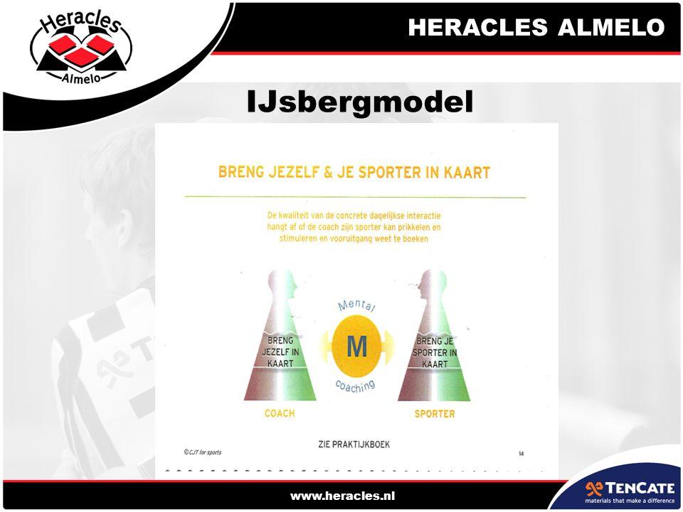 HERACLES ALMELO www.heracles.nl IJsbergmodel