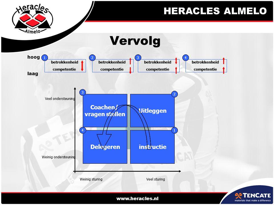 HERACLES ALMELO www.heracles.nl Vervolg hoog laag betrokkenheid competentie 1 betrokkenheid competentie 2 betrokkenheid competentie 3 betrokkenheid co