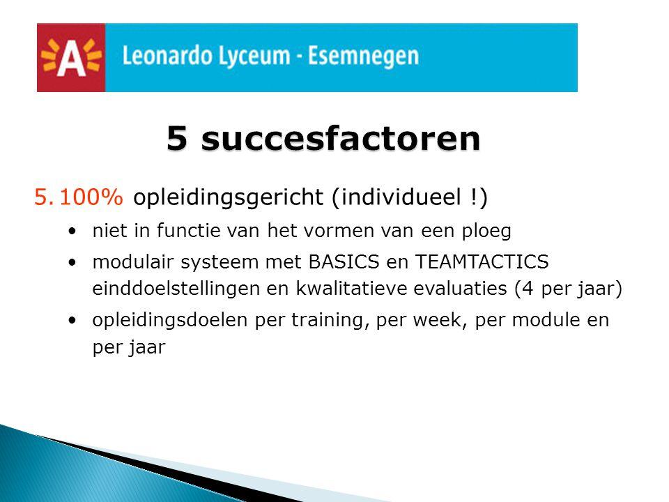5.100% opleidingsgericht (individueel !) niet in functie van het vormen van een ploeg modulair systeem met BASICS en TEAMTACTICS einddoelstellingen en