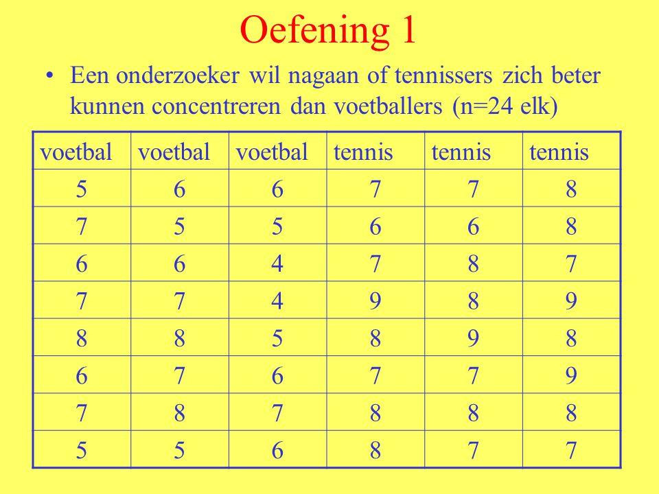 Oefening 1 Een onderzoeker wil nagaan of tennissers zich beter kunnen concentreren dan voetballers (n=24 elk) voetbal tennis 566778 755668 664787 774989 885898 676779 787888 556877