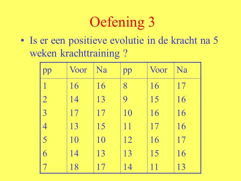 Oefening 3 Is er een positieve evolutie in de kracht na 5 weken krachttraining .