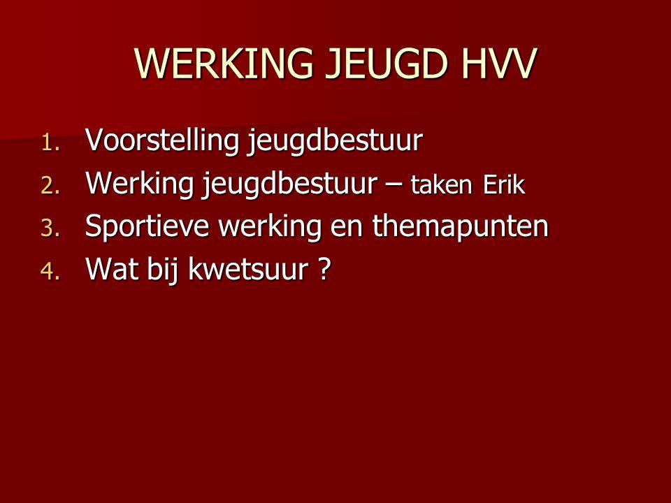 WERKING JEUGD HVV 1. Voorstelling jeugdbestuur 2. Werking jeugdbestuur – taken Erik 3. Sportieve werking en themapunten 4. Wat bij kwetsuur ?
