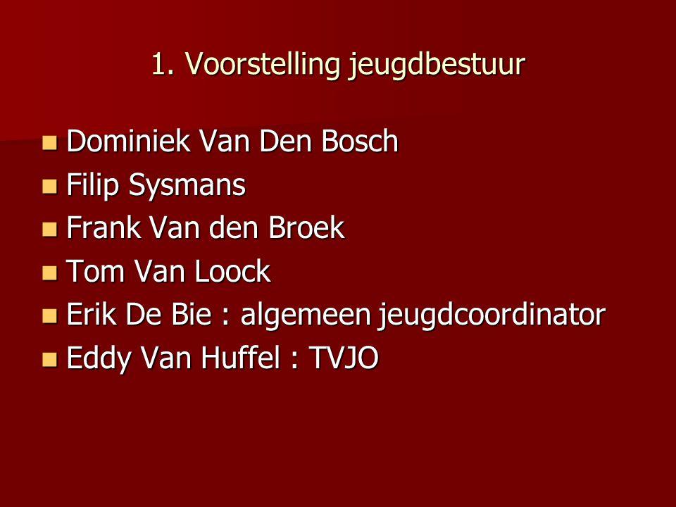 1. Voorstelling jeugdbestuur Dominiek Van Den Bosch Dominiek Van Den Bosch Filip Sysmans Filip Sysmans Frank Van den Broek Frank Van den Broek Tom Van