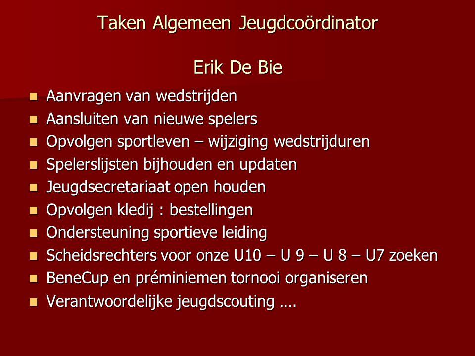 Taken Algemeen Jeugdcoördinator Erik De Bie Aanvragen van wedstrijden Aanvragen van wedstrijden Aansluiten van nieuwe spelers Aansluiten van nieuwe sp