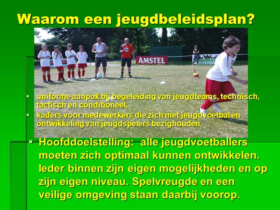 Waarom een jeugdbeleidsplan?  uniforme aanpak bij begeleiding van jeugdteams, technisch, tactisch en conditioneel.  kaders voor medewerkers die zich