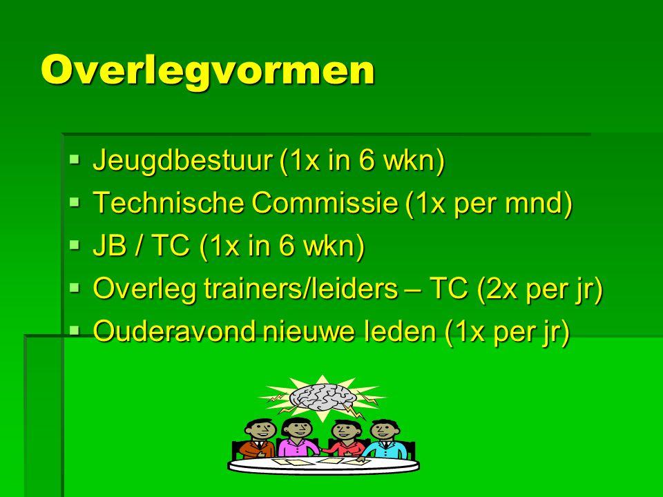 Overlegvormen  Jeugdbestuur (1x in 6 wkn)  Technische Commissie (1x per mnd)  JB / TC (1x in 6 wkn)  Overleg trainers/leiders – TC (2x per jr)  O