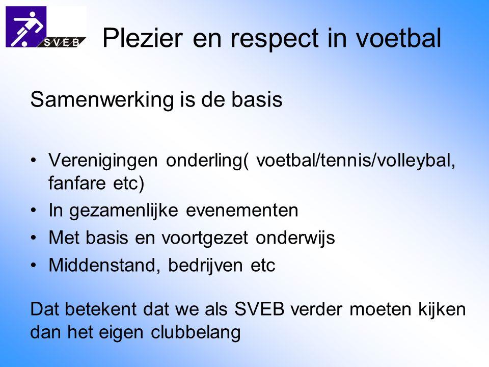 Plezier en respect in voetbal Samenwerking is de basis Verenigingen onderling( voetbal/tennis/volleybal, fanfare etc) In gezamenlijke evenementen Met