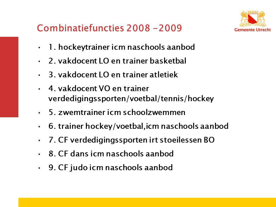 Combinatiefuncties 2008 -2009 1. hockeytrainer icm naschools aanbod 2.