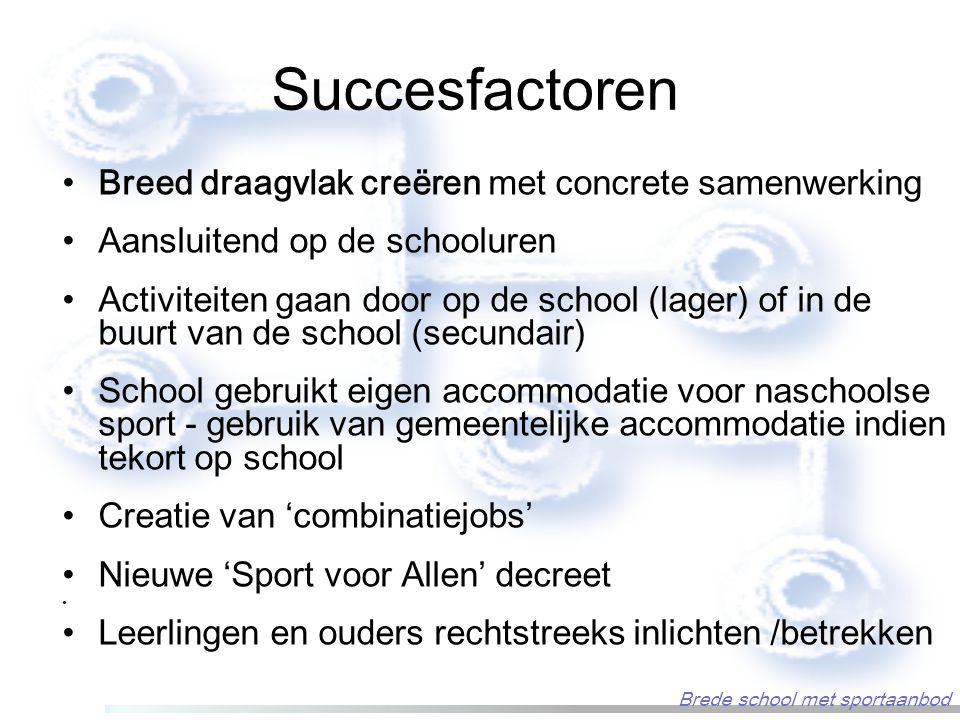 Succesfactoren Breed draagvlak creëren met concrete samenwerking Aansluitend op de schooluren Activiteiten gaan door op de school (lager) of in de buu