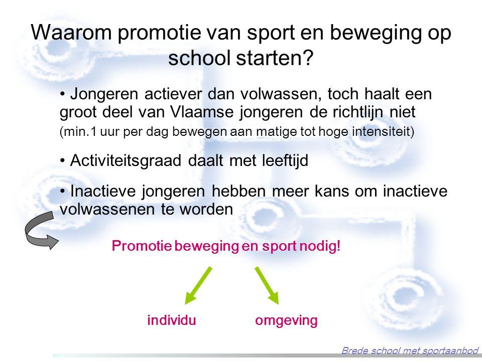Waarom promotie van sport en beweging op school starten? Jongeren actiever dan volwassen, toch haalt een groot deel van Vlaamse jongeren de richtlijn