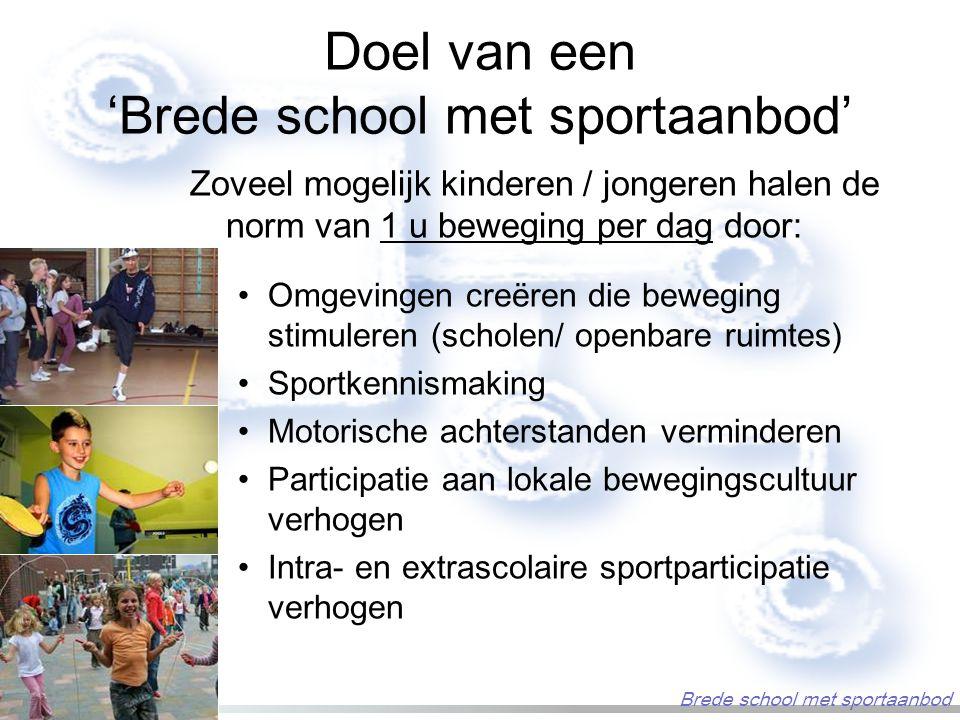 Doel van een 'Brede school met sportaanbod' Zoveel mogelijk kinderen / jongeren halen de norm van 1 u beweging per dag door: Omgevingen creëren die be