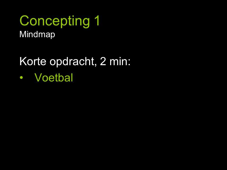 Concepting 1 Mindmap Korte opdracht, 2 min: Voetbal