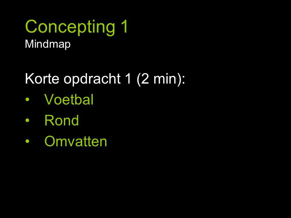 Concepting 1 Mindmap Korte opdracht 1 (2 min): Voetbal Rond Omvatten