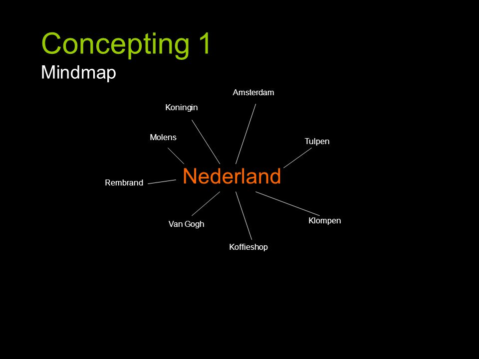 Concepting 1 Mindmap Klompen Tulpen Molens Van Gogh Rembrand Amsterdam Koningin Nederland Koffieshop