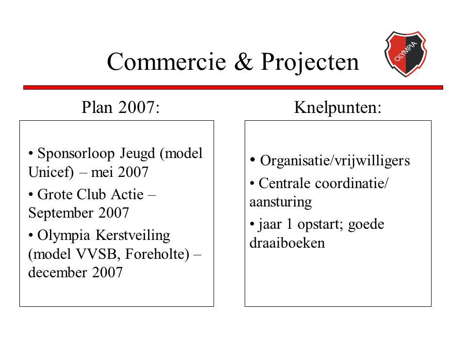 Commercie & Projecten Plan 2007: Sponsorloop Jeugd (model Unicef) – mei 2007 Grote Club Actie – September 2007 Olympia Kerstveiling (model VVSB, Foreholte) – december 2007 Knelpunten: Organisatie/vrijwilligers Centrale coordinatie/ aansturing jaar 1 opstart; goede draaiboeken