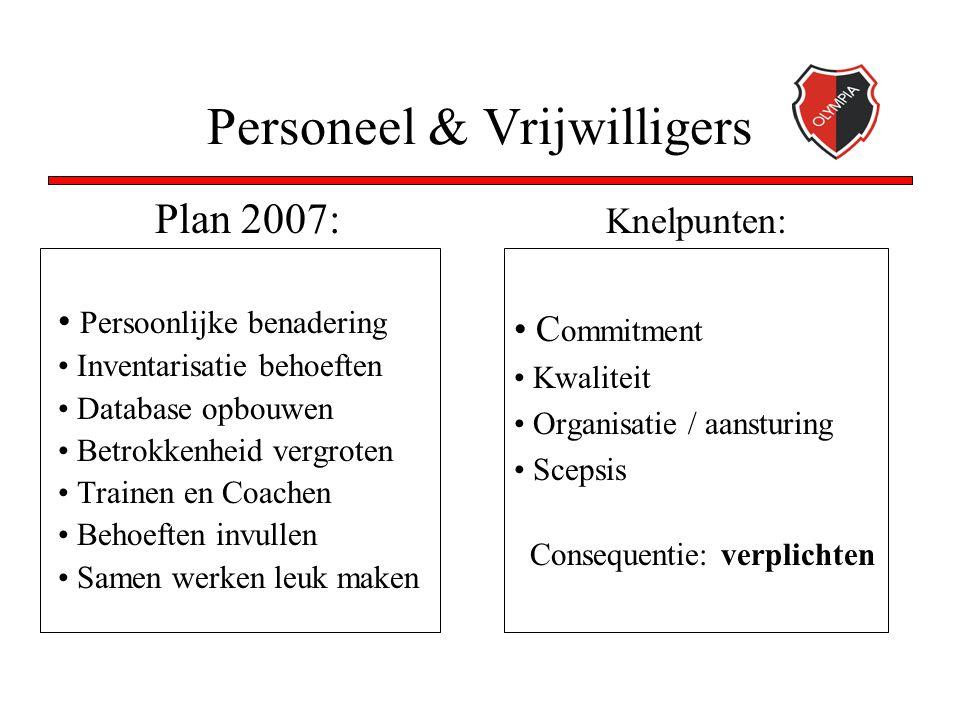 Personeel & Vrijwilligers Plan 2007: Persoonlijke benadering Inventarisatie behoeften Database opbouwen Betrokkenheid vergroten Trainen en Coachen Beh