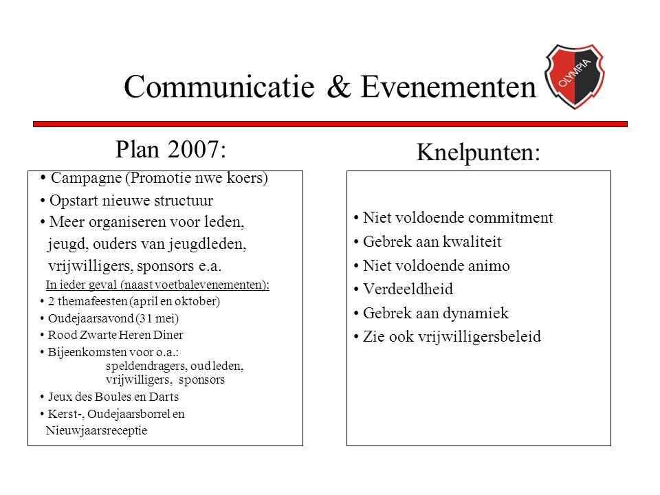 Communicatie & Evenementen Plan 2007: Campagne (Promotie nwe koers) Opstart nieuwe structuur Meer organiseren voor leden, jeugd, ouders van jeugdleden, vrijwilligers, sponsors e.a.