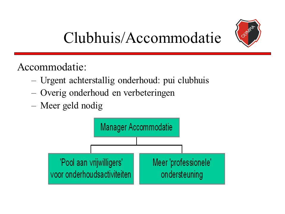 Clubhuis/Accommodatie Accommodatie: –Urgent achterstallig onderhoud: pui clubhuis –Overig onderhoud en verbeteringen –Meer geld nodig