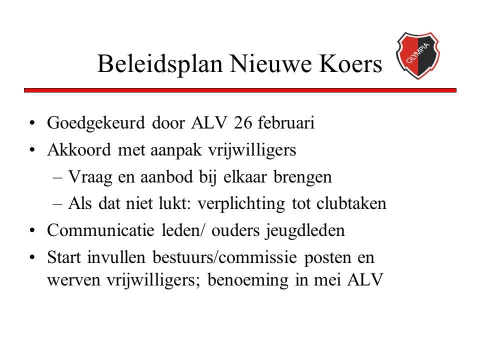 Beleidsplan Nieuwe Koers Goedgekeurd door ALV 26 februari Akkoord met aanpak vrijwilligers –Vraag en aanbod bij elkaar brengen –Als dat niet lukt: ver