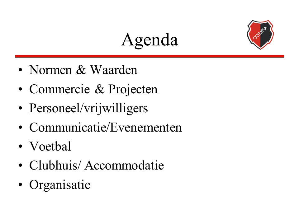 Agenda Normen & Waarden Commercie & Projecten Personeel/vrijwilligers Communicatie/Evenementen Voetbal Clubhuis/ Accommodatie Organisatie