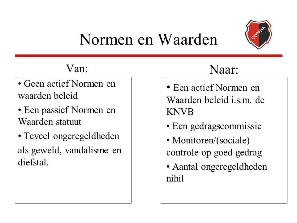 Normen en Waarden Van: Geen actief Normen en waarden beleid Een passief Normen en Waarden statuut Teveel ongeregeldheden als geweld, vandalisme en die