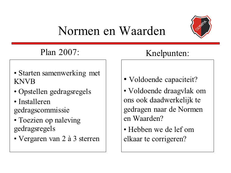 Normen en Waarden Plan 2007: Starten samenwerking met KNVB Opstellen gedragsregels Installeren gedragscommissie Toezien op naleving gedragsregels Vergaren van 2 à 3 sterren Knelpunten: Voldoende capaciteit.