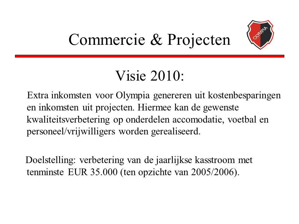 Commercie & Projecten Visie 2010: Extra inkomsten voor Olympia genereren uit kostenbesparingen en inkomsten uit projecten. Hiermee kan de gewenste kwa