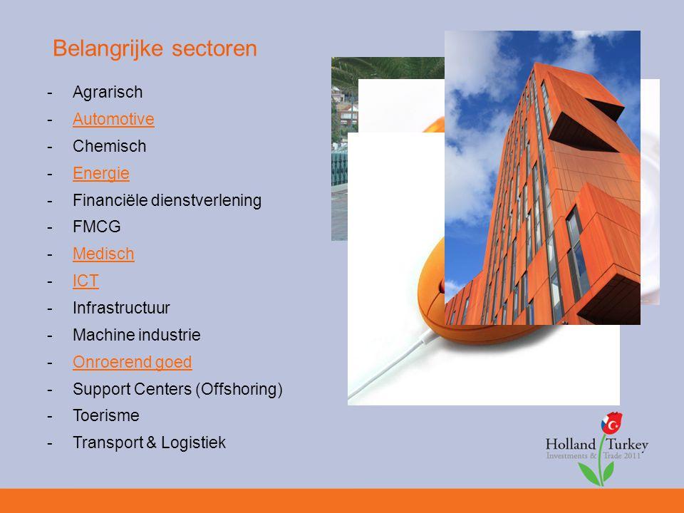 Belangrijke sectoren -Agrarisch -Automotive -Chemisch -Energie -Financiële dienstverlening -FMCG -Medisch -ICT -Infrastructuur -Machine industrie -Onroerend goed -Support Centers (Offshoring) -Toerisme -Transport & Logistiek