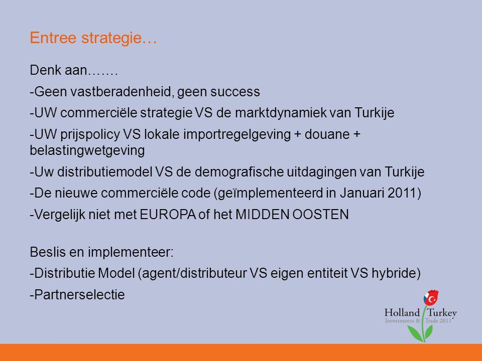Entree strategie… Denk aan…….