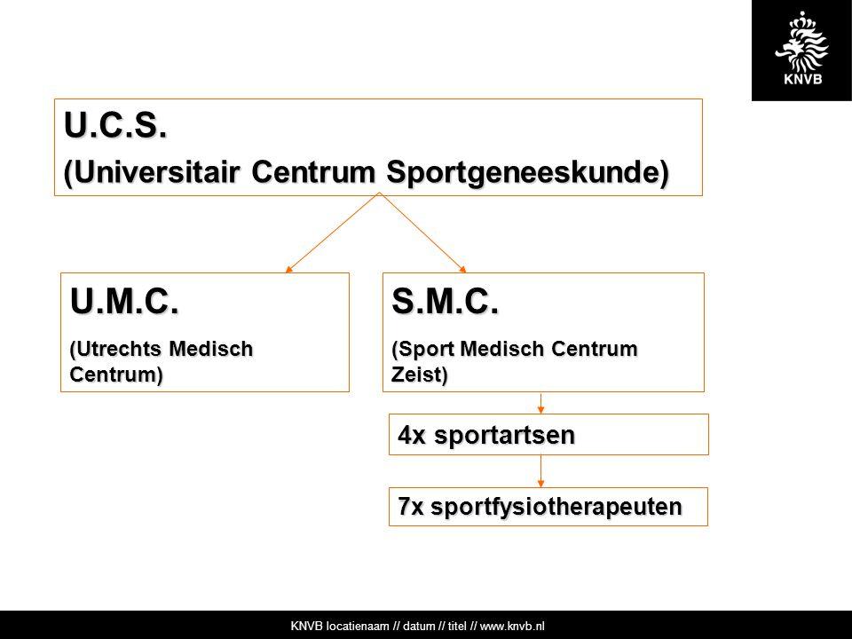 KNVB locatienaam // datum // titel // www.knvb.nl U.M.C. (Utrechts Medisch Centrum) S.M.C. (Sport Medisch Centrum Zeist) U.C.S. (Universitair Centrum