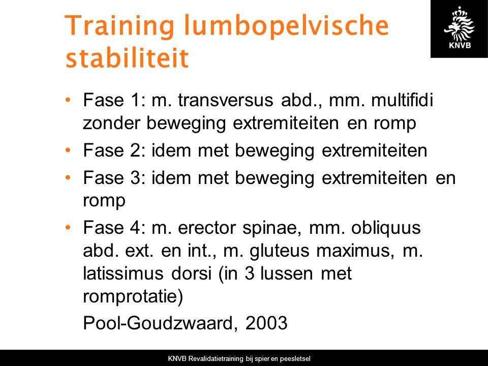 KNVB Revalidatietraining bij spier en peesletsel Training lumbopelvische stabiliteit Fase 1: m.