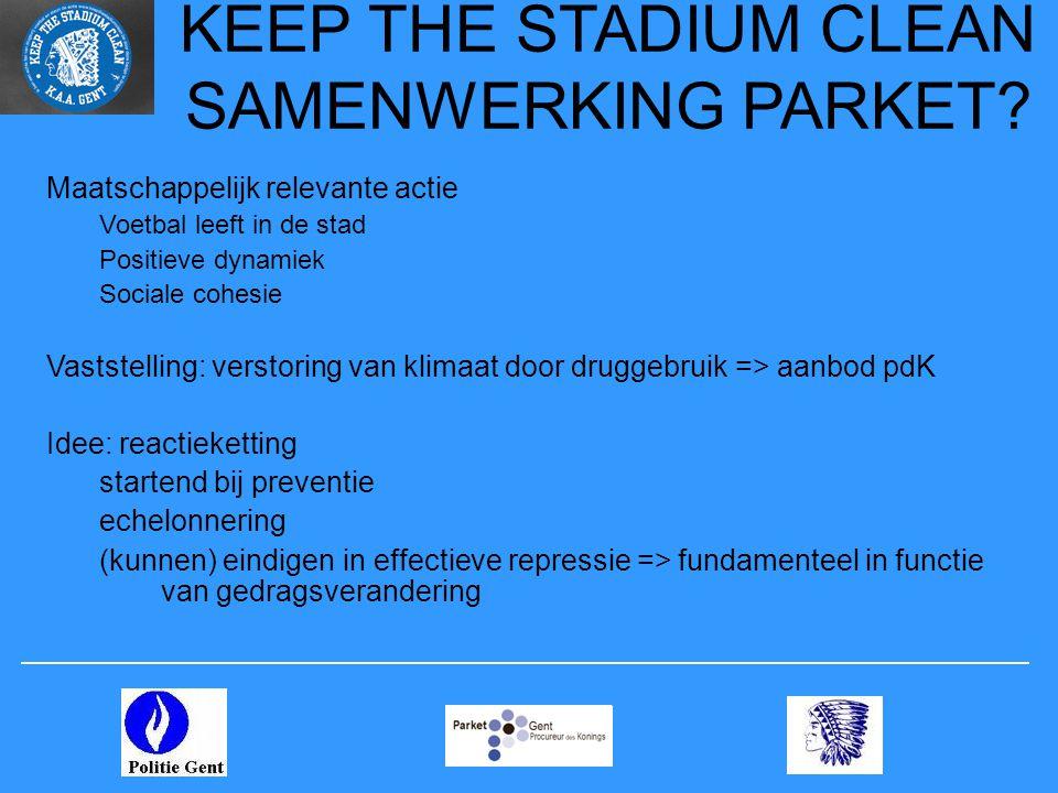 KEEP THE STADIUM CLEAN SAMENWERKING PARKET? Maatschappelijk relevante actie Voetbal leeft in de stad Positieve dynamiek Sociale cohesie Vaststelling: