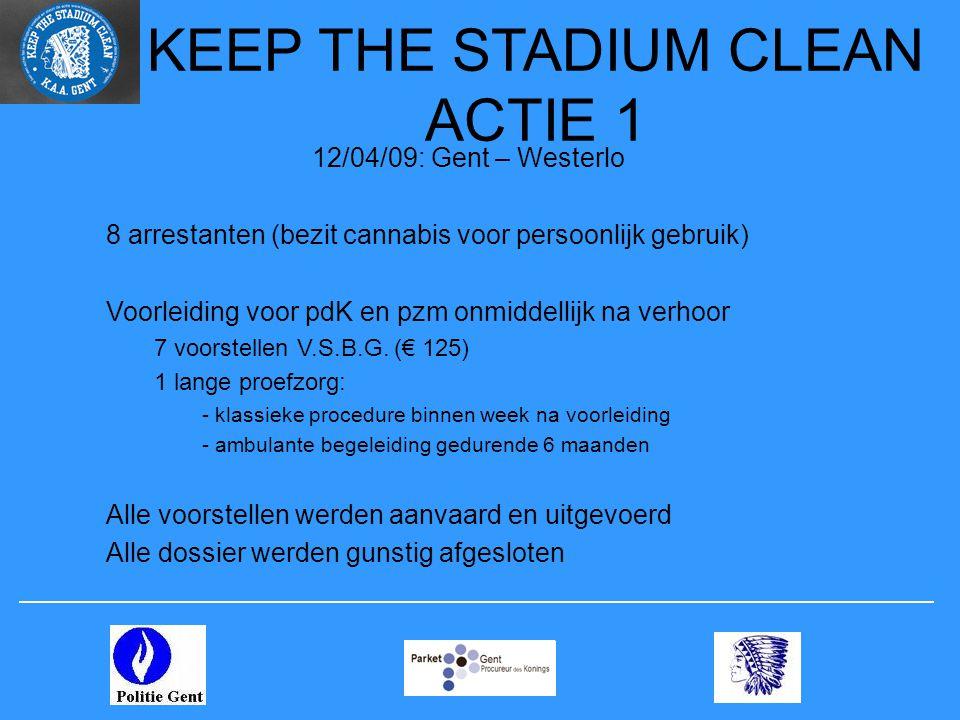 KEEP THE STADIUM CLEAN ACTIE 1 12/04/09: Gent – Westerlo 8 arrestanten (bezit cannabis voor persoonlijk gebruik) Voorleiding voor pdK en pzm onmiddell