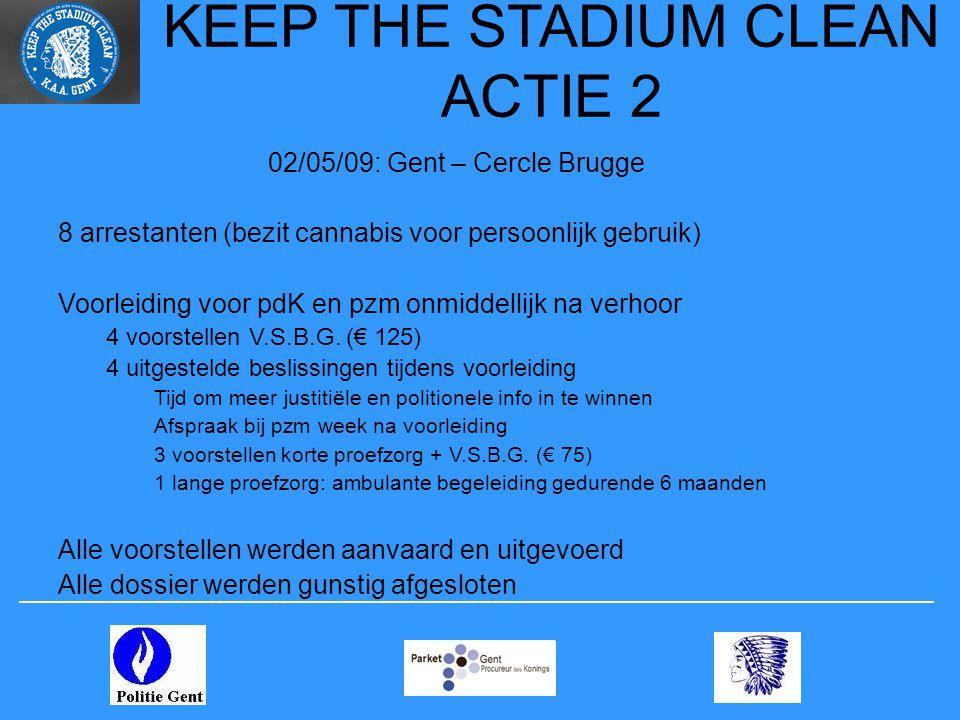 KEEP THE STADIUM CLEAN ACTIE 2 02/05/09: Gent – Cercle Brugge 8 arrestanten (bezit cannabis voor persoonlijk gebruik) Voorleiding voor pdK en pzm onmi