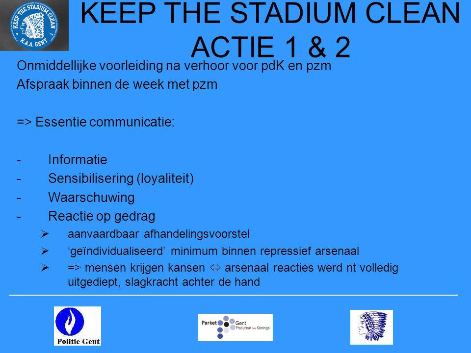 KEEP THE STADIUM CLEAN ACTIE 1 & 2 Onmiddellijke voorleiding na verhoor voor pdK en pzm Afspraak binnen de week met pzm => Essentie communicatie: -Inf