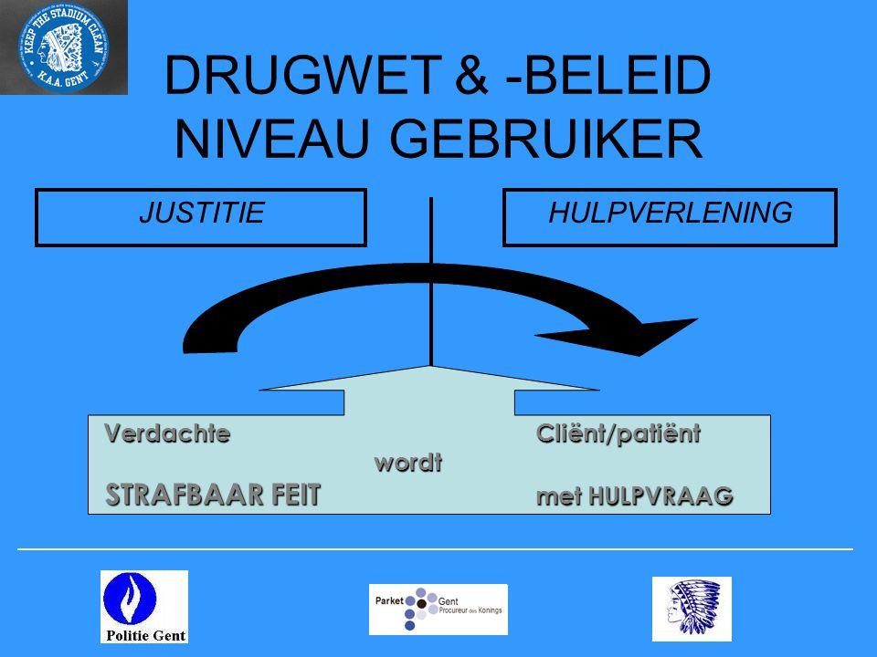 DRUGWET & -BELEID NIVEAU GEBRUIKER JUSTITIEHULPVERLENING Verdachte Cliënt/patiënt Verdachte Cliënt/patiënt wordt wordt STRAFBAAR FEIT met HULPVRAAG ST