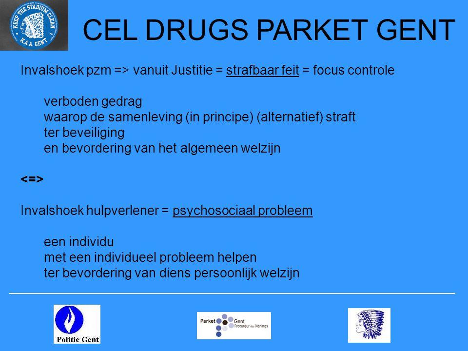 CEL DRUGS PARKET GENT Invalshoek pzm => vanuit Justitie = strafbaar feit = focus controle verboden gedrag waarop de samenleving (in principe) (alterna