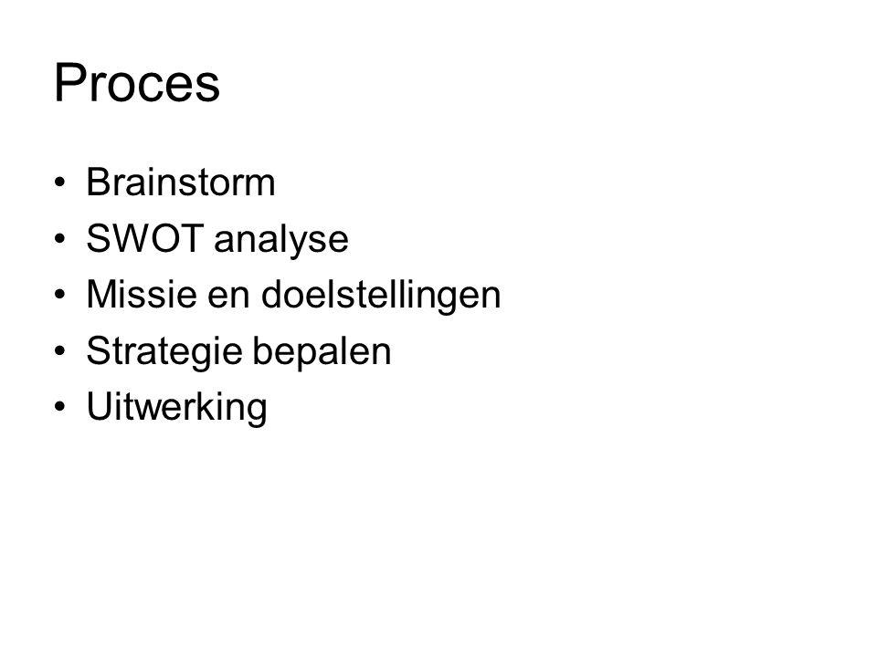 Proces Brainstorm SWOT analyse Missie en doelstellingen Strategie bepalen Uitwerking